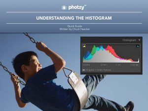 Understanding the Histogram - Free Quick Guide