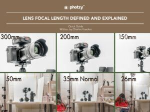 Lens Focal Length Defined and Explained - Free Quick Guide
