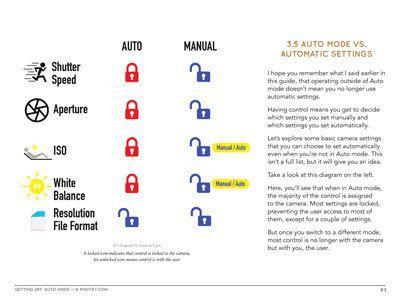 10 key lessons.